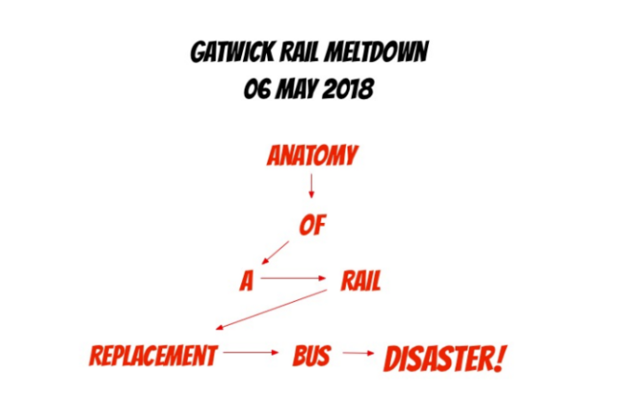 Today's Gatwick Rail Meltdown: all you need to know about the state of GTR's contingency planning